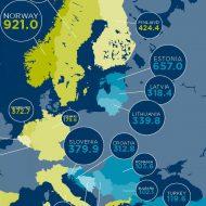 Euroopas lisandus eelmisel aastal 4,5 miljonit ruutmeetrit uut kaubanduspinda